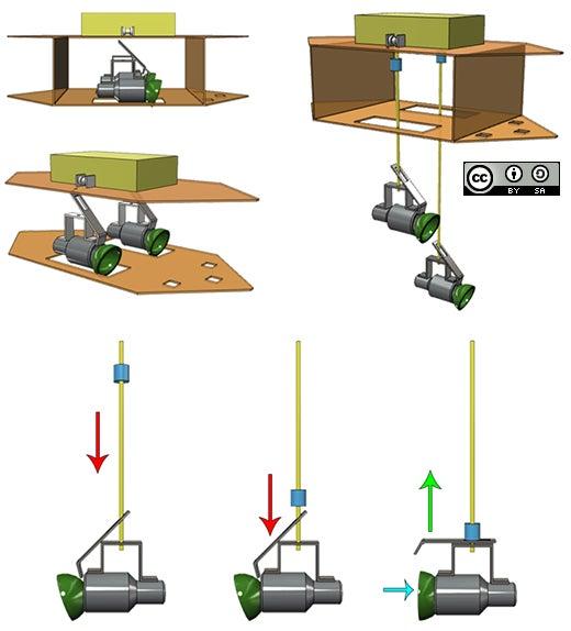 Lowering mechanism.