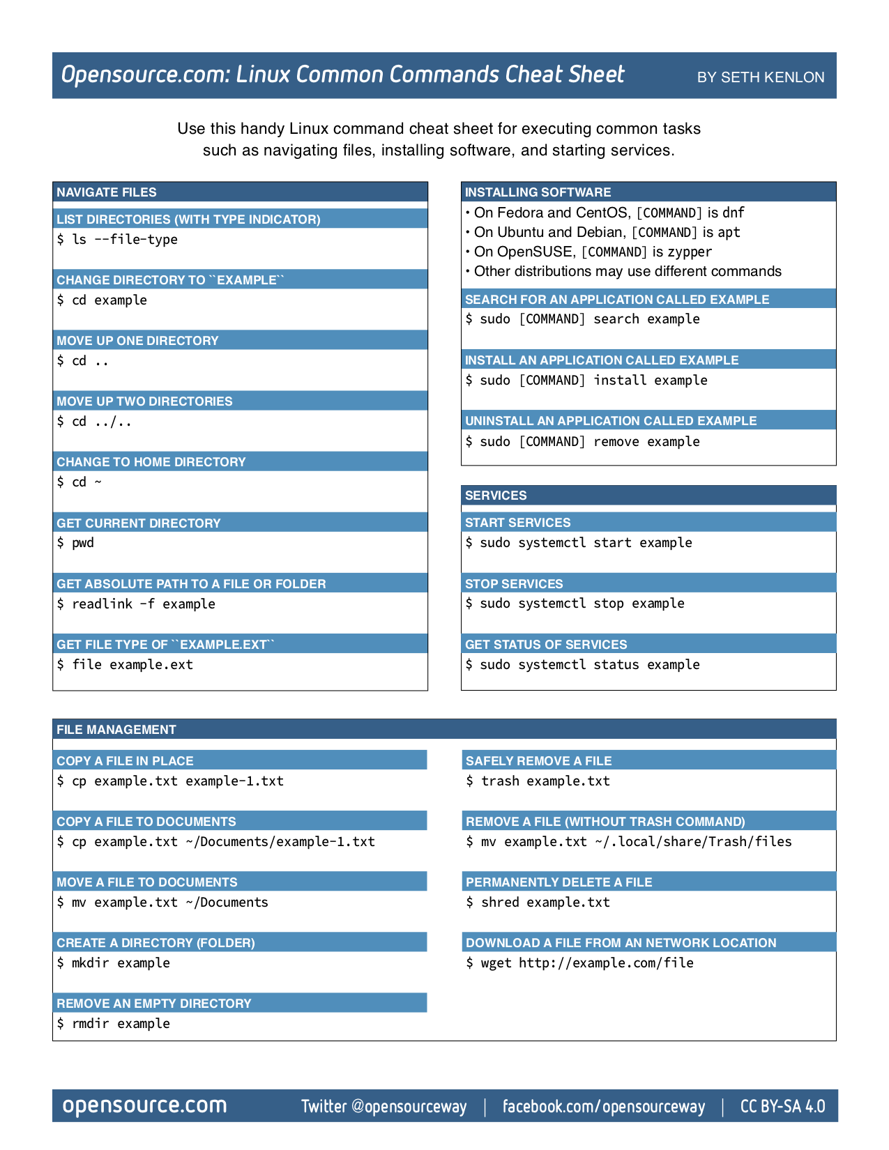 Linux commands cheat sheet for common tasks