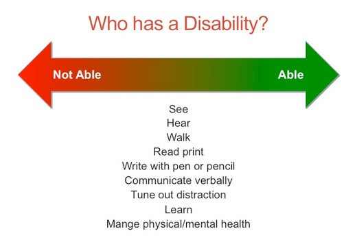 Graphic demonstrating that all people live on a continuum of abilities and disabilities