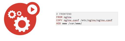 NGINX frontend Dockerfile