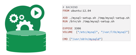 MySQL backend with persistent disk Dockerfile
