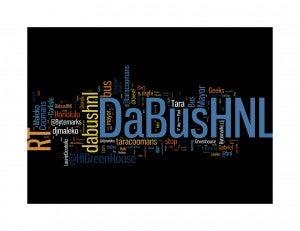 dabus wordcloud