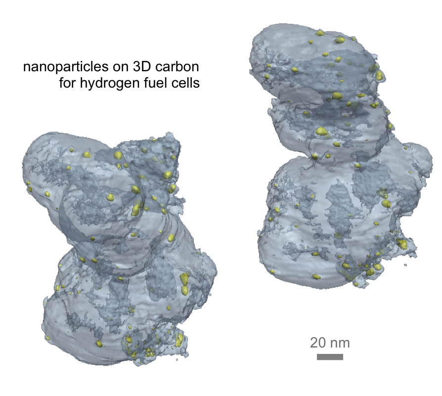 nanoparticles on 3D carbon
