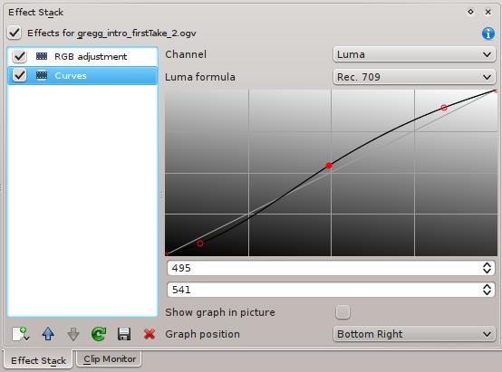 luma curves