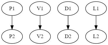 markov chain for piano properties