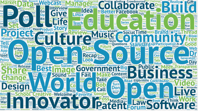 opensource.com_2010_wordcloud.png