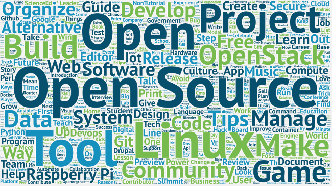 opensource.com_2016_wordcloud.png