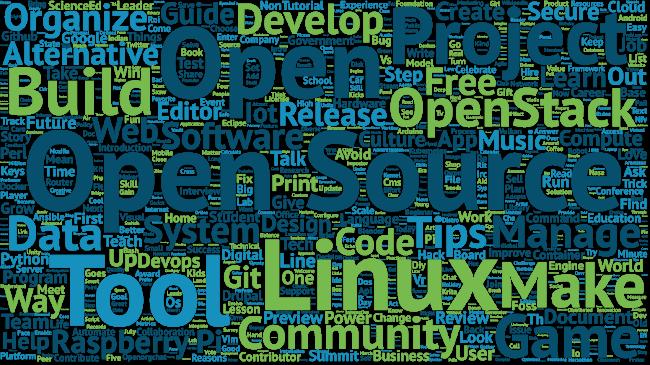opensource.com_2016_wordcloud.png