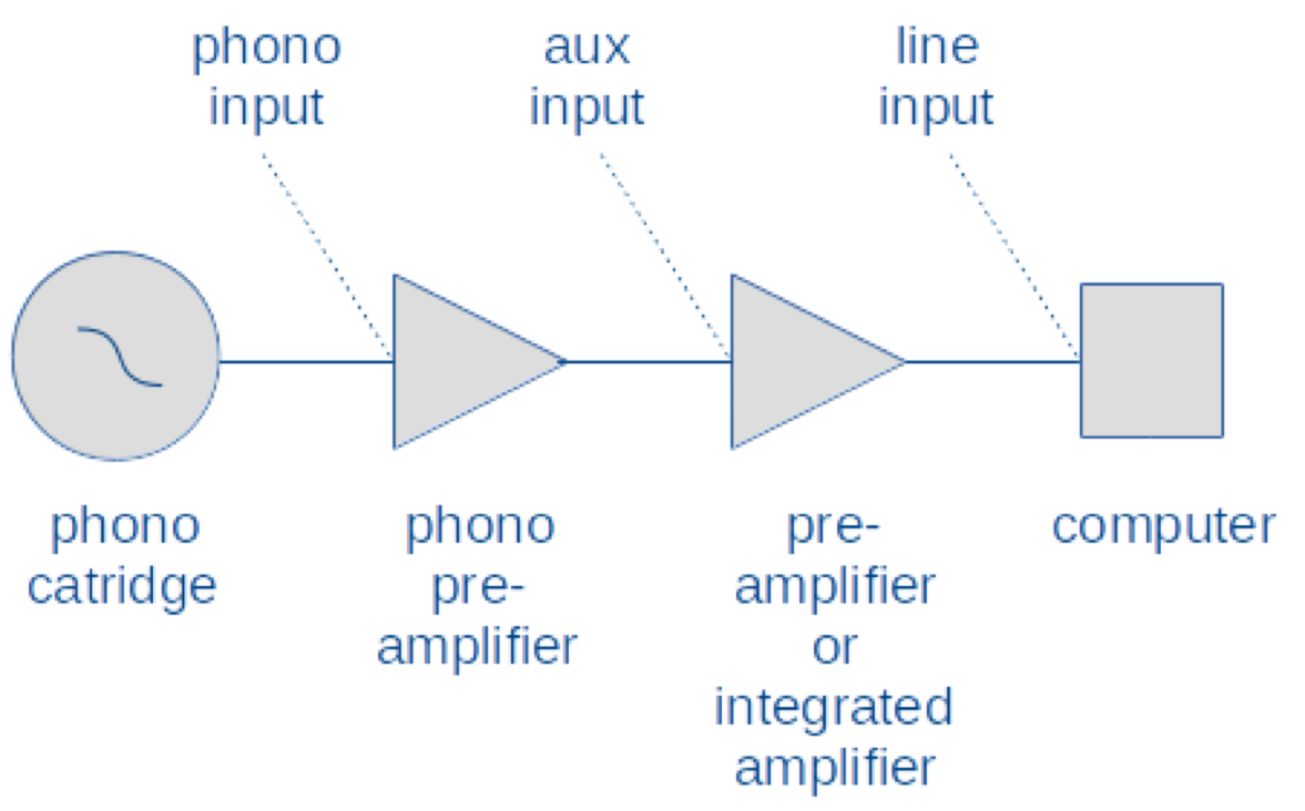 recording schematic