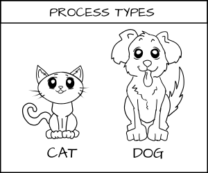 Image showing a cartoon of a cat and dog.