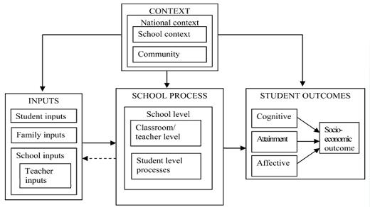 school_model