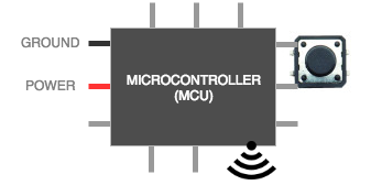 Wi-Fi-enabled microcontroller