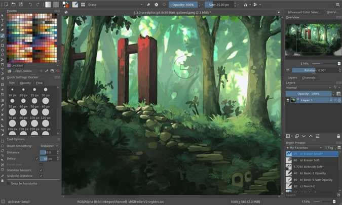 5 Free Alternatives To Photoshop Opensource Com