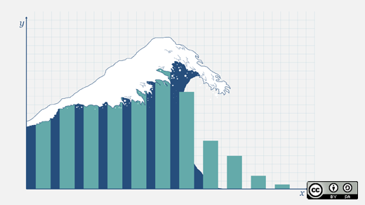 5 open source dashboard tools for visualizing data