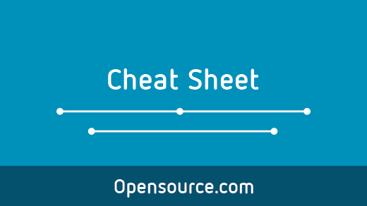 Introducing our Jinja2 cheat sheet