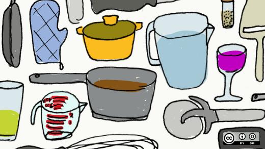 Crowd-sourcing the cookbook (kitcheware)