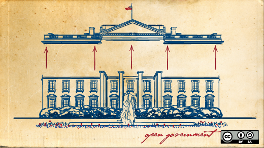 The US Constitution version 2.0