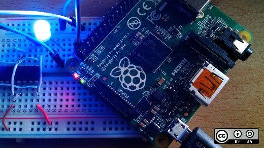 How to configure Raspberry Pi as a microcontroller