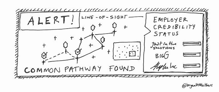 OpenPathways standard