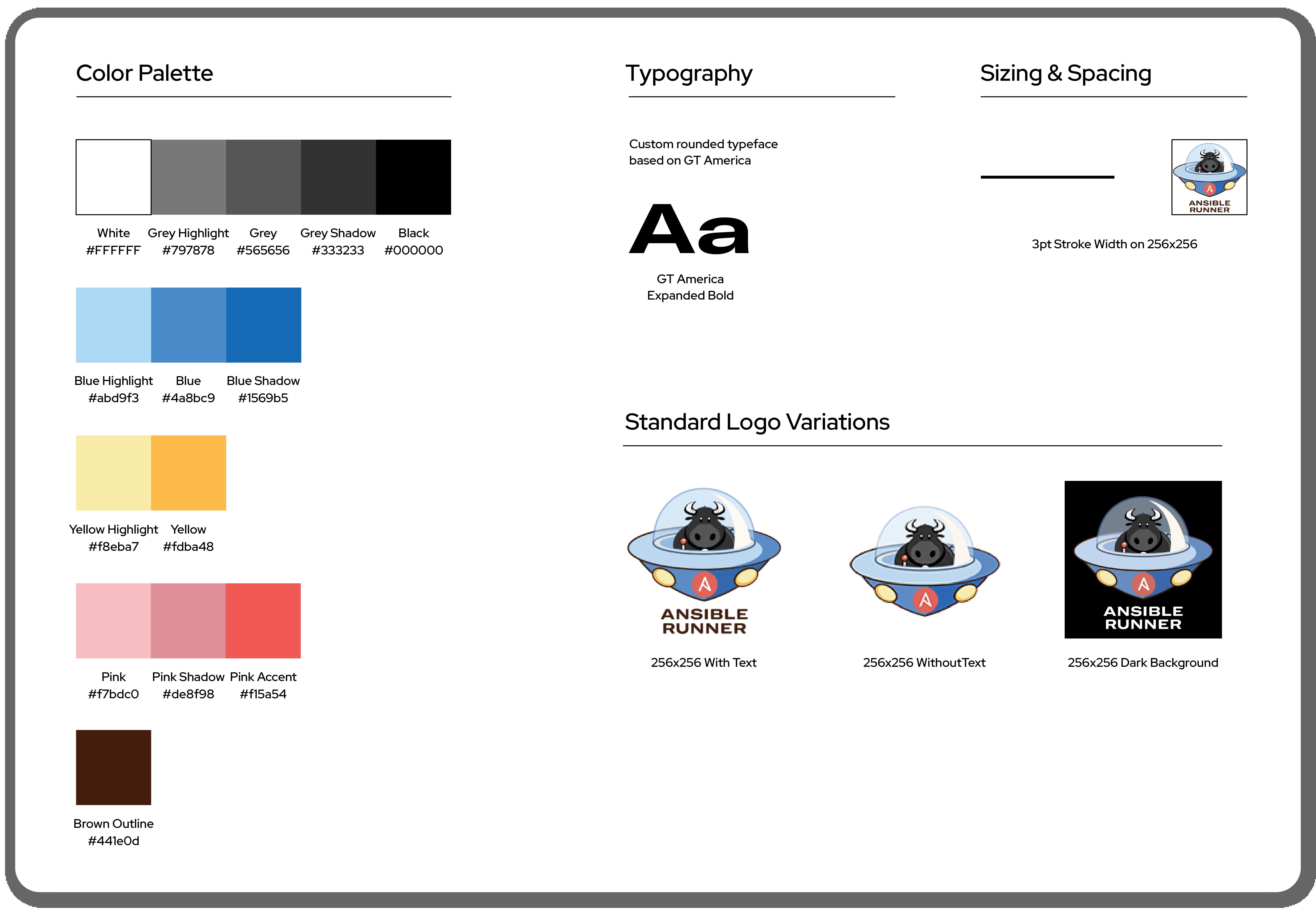 Ansible design system