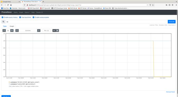 Prometheus web UI graphs page