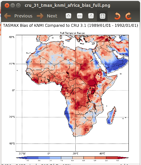 Regional Climate Model Evaluation System Data Plot