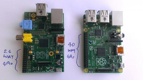 GPIO (General Purpose Input/Output) pin header