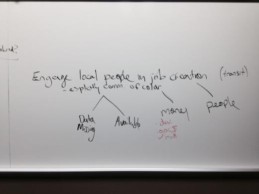 Image of Workshop on Employment and Racism