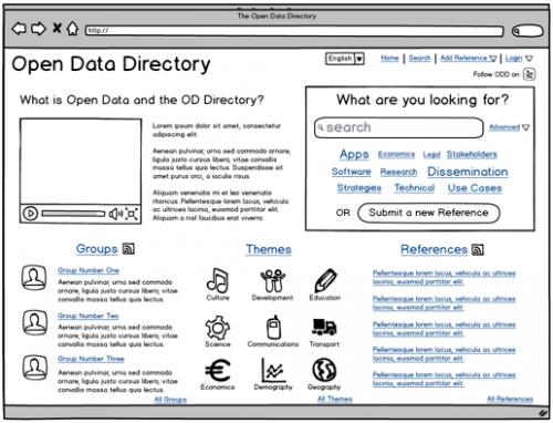 Open Data Directory