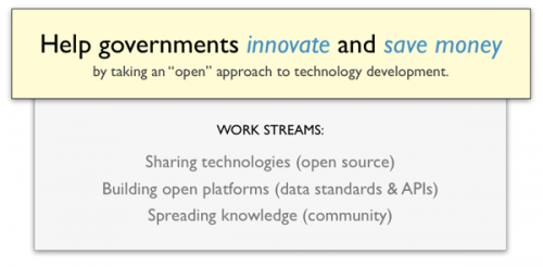 Source: http://civiccommons.org/wp-content/uploads/2012/01/workstreams.png