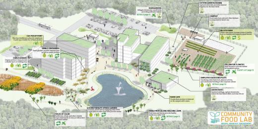 Sketch for garden around a corporate campus