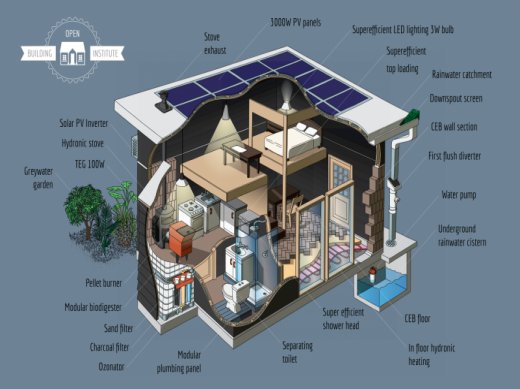 Open Source House Plans building your own green, open source home | opensource
