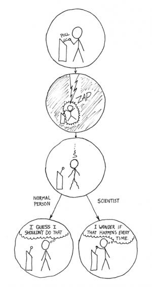 Release Early Release Often In Scientific Research