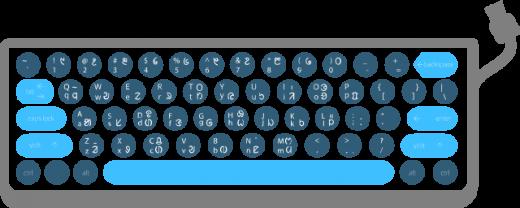 Sarjom baha input method