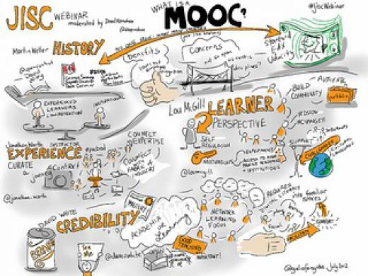 What is an MOOC?