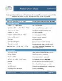 ansible-cheat-sheet
