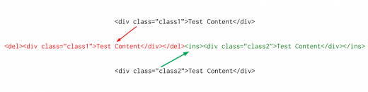 HTML insertion or deletion tag