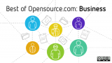 Best of business articles on Opensource.com in 2015