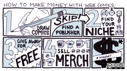 How to make money with web comics