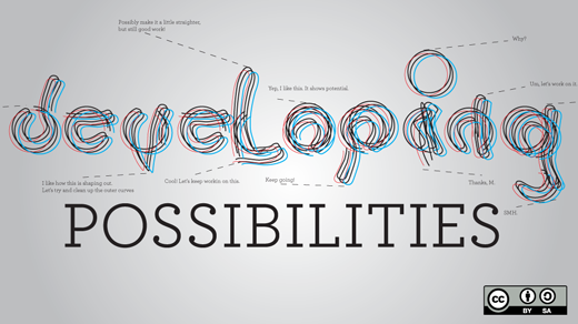 words saying developing possibilities
