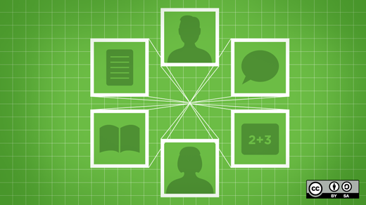 green background with illustration of people and business and learning tools