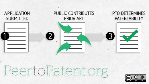 Peer to Patent