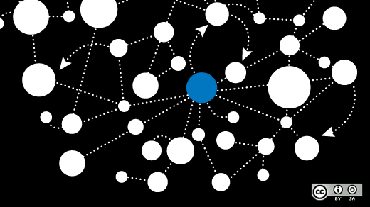 A network diagram