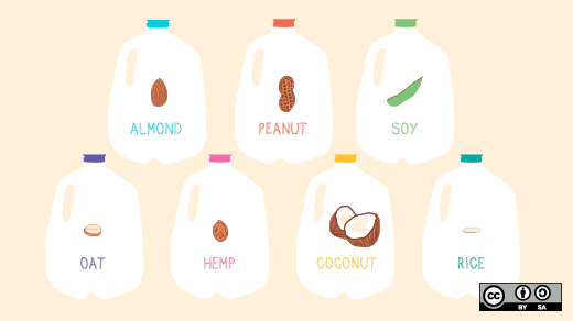 Several types of milk.
