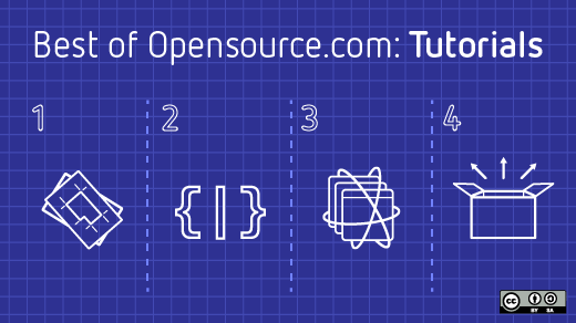 Best of tutorials with four icons