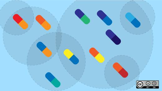 Pharma 3.0