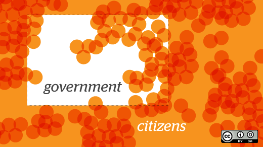 Government of citizens