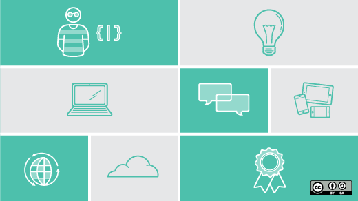 Computer, person, lightbulb, chat box, and ribbon in green and gray rectangles