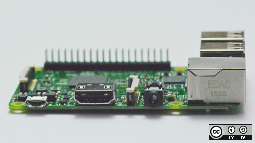 2 ways to write an SD card to a Raspberry Pi | Opensource com
