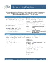 C programming cheat sheet